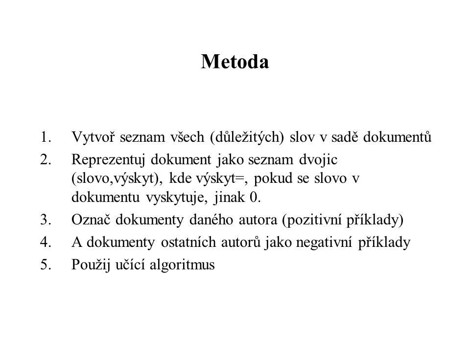 Metoda Vytvoř seznam všech (důležitých) slov v sadě dokumentů