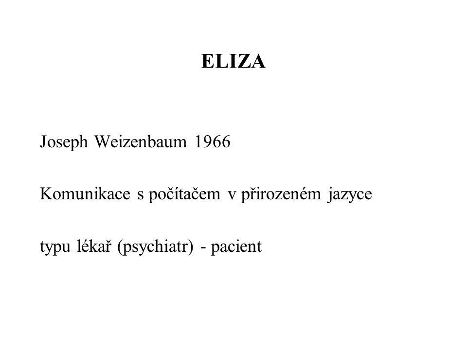 ELIZA Joseph Weizenbaum 1966