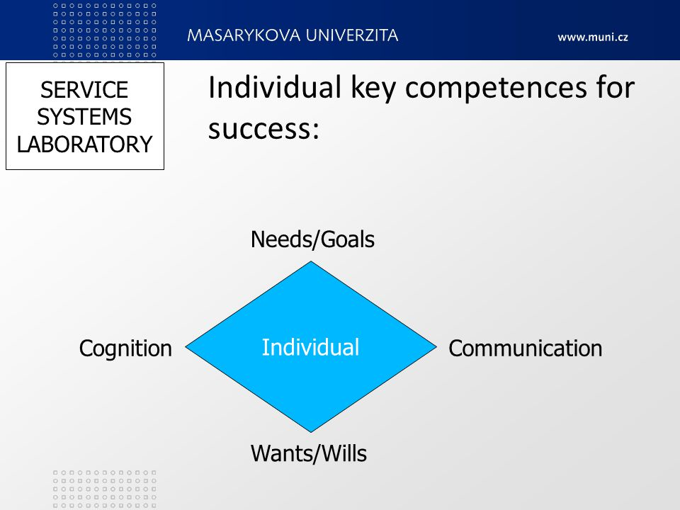 Individual key competences for success: