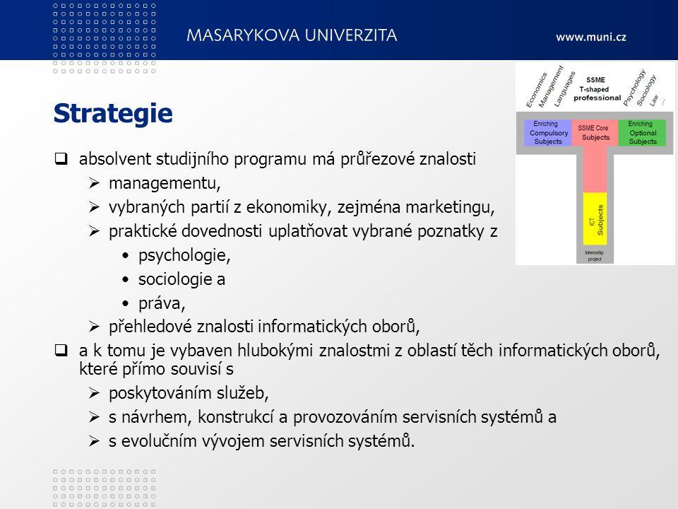 Strategie absolvent studijního programu má průřezové znalosti