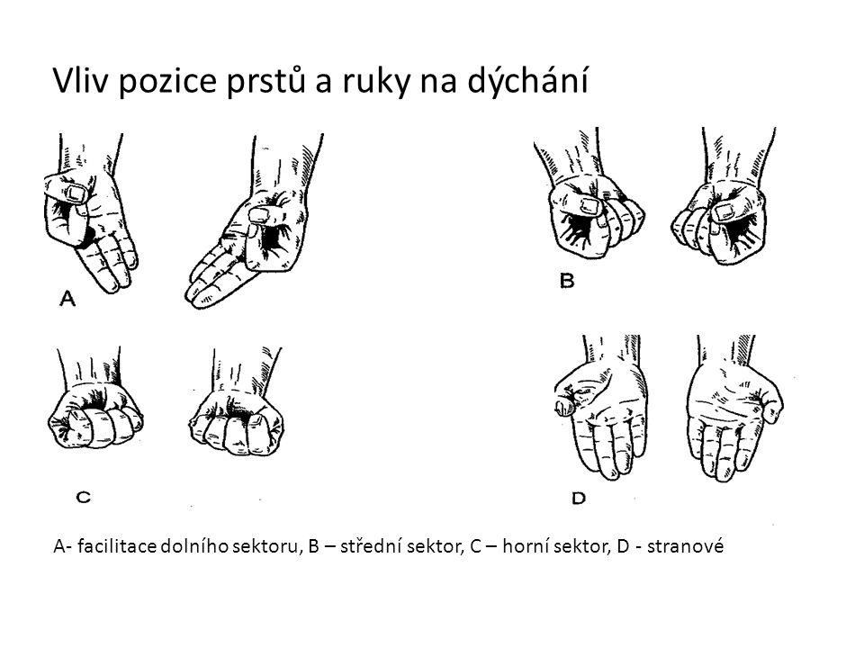 Vliv pozice prstů a ruky na dýchání