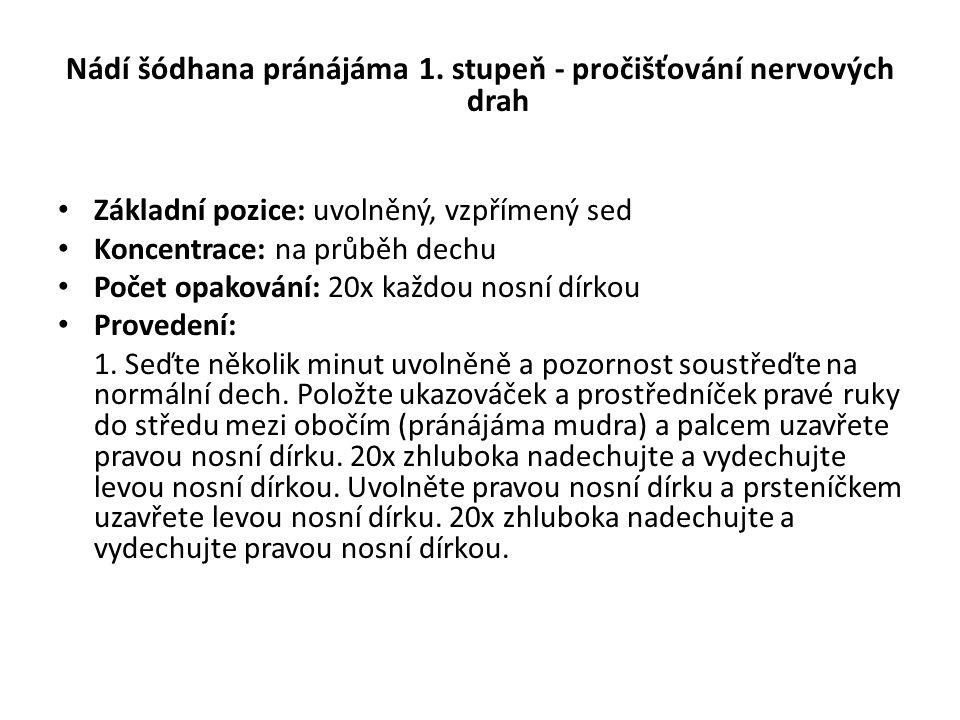 Nádí šódhana pránájáma 1. stupeň - pročišťování nervových drah