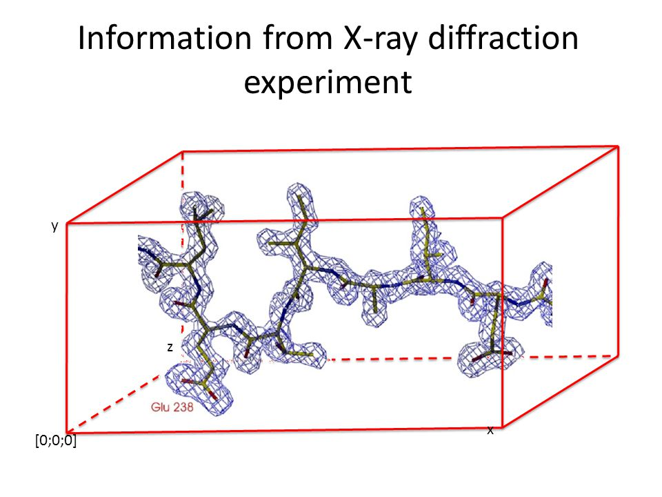 Information from X-ray diffraction experiment