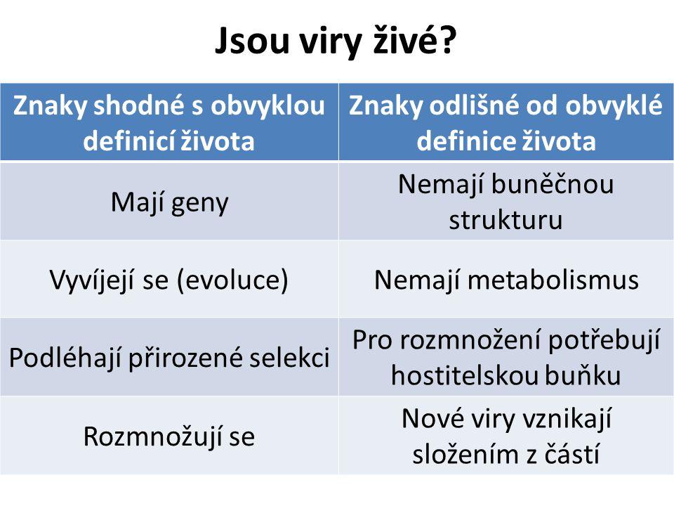 Jsou viry živé Znaky shodné s obvyklou definicí života