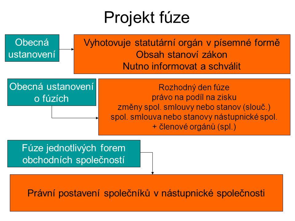 Projekt fúze Obecná Vyhotovuje statutární orgán v písemné formě