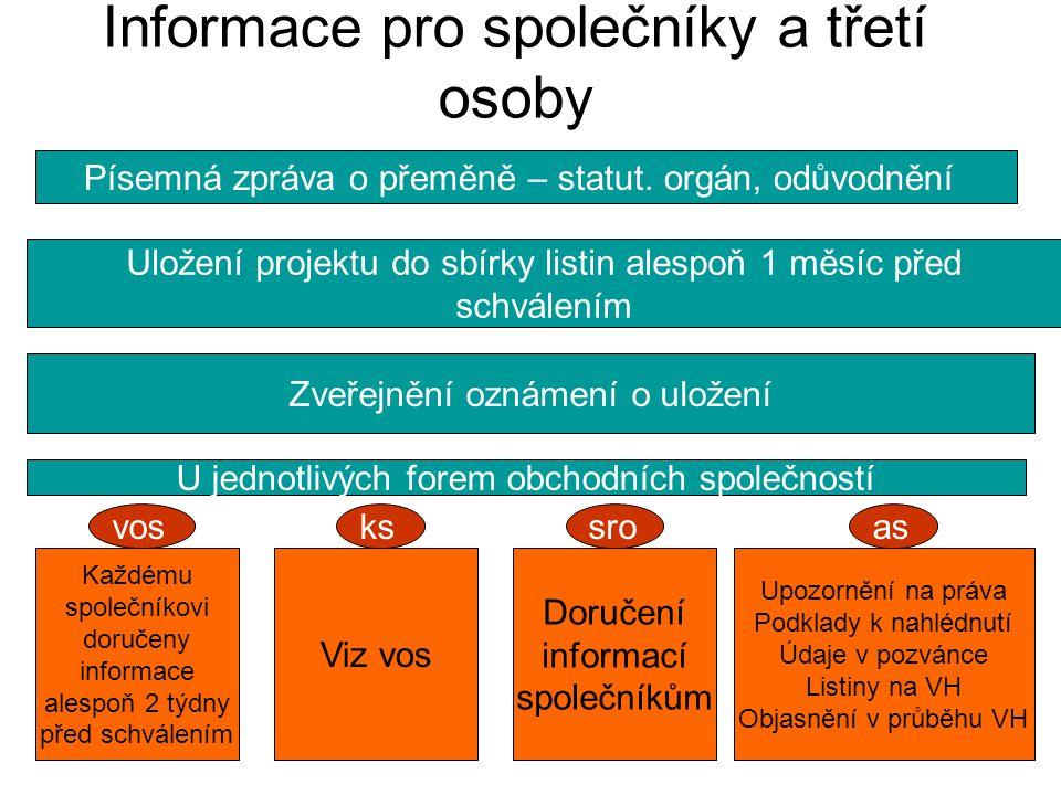 Informace pro společníky a třetí osoby