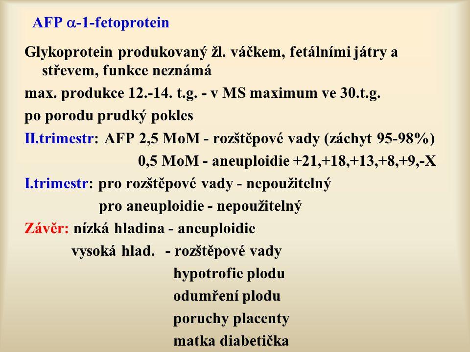 AFP -1-fetoprotein Glykoprotein produkovaný žl. váčkem, fetálními játry a střevem, funkce neznámá.