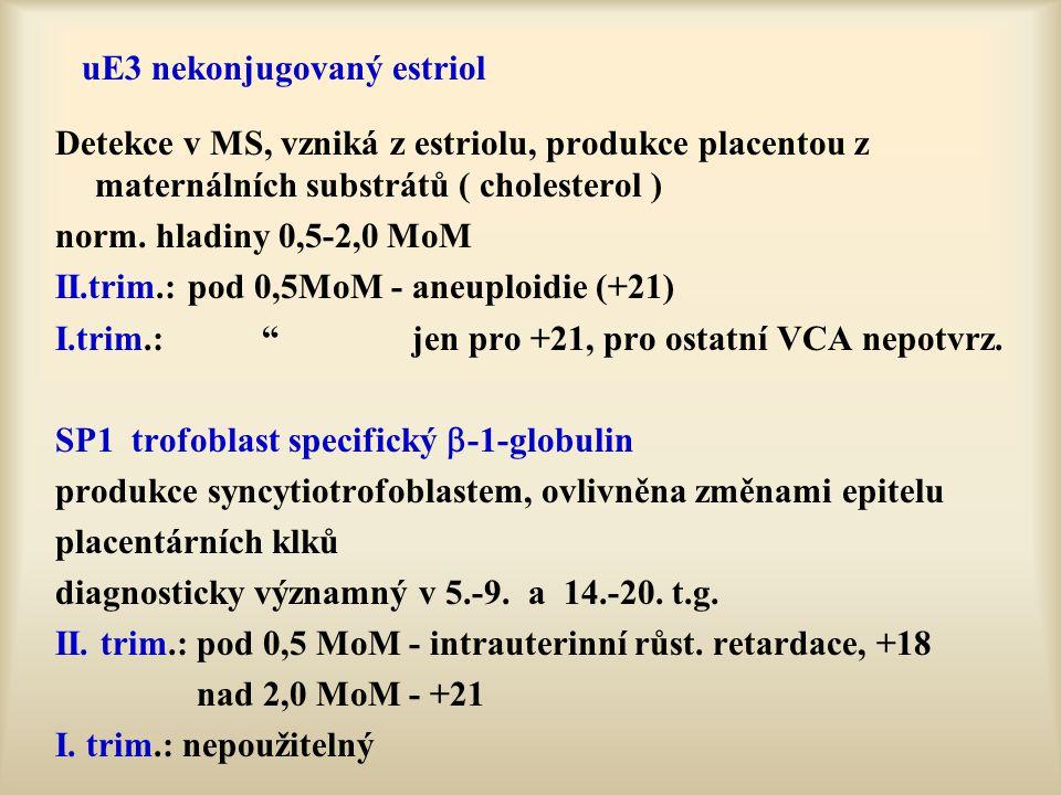 uE3 nekonjugovaný estriol