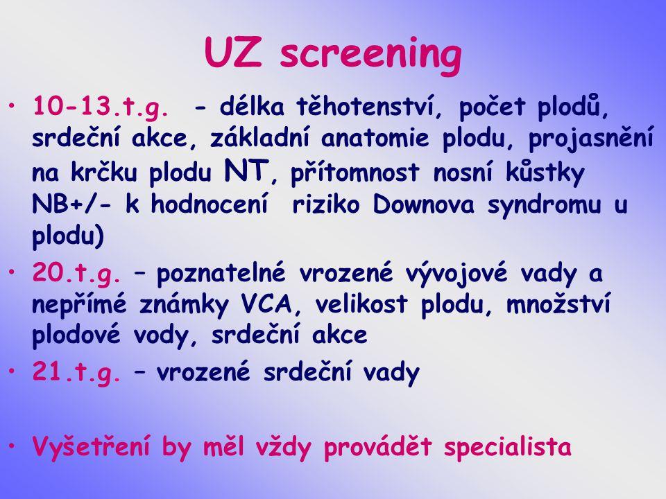 UZ screening