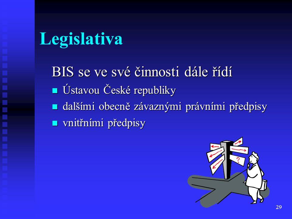 Legislativa BIS se ve své činnosti dále řídí Ústavou České republiky