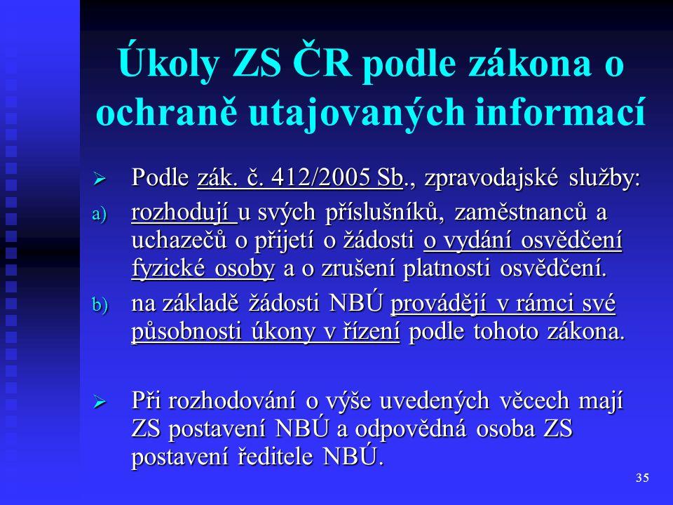 Úkoly ZS ČR podle zákona o ochraně utajovaných informací