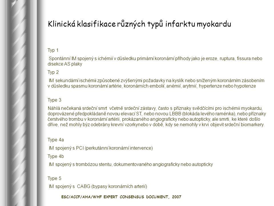 Klinická klasifikace různých typů infarktu myokardu