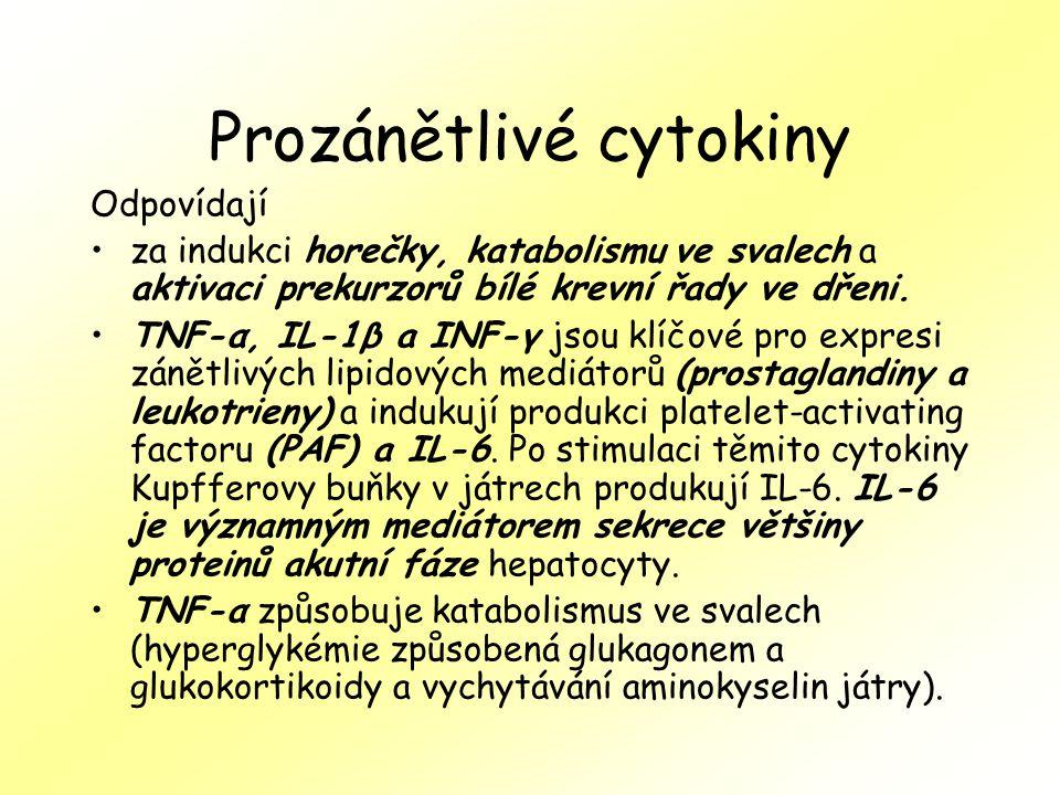Prozánětlivé cytokiny