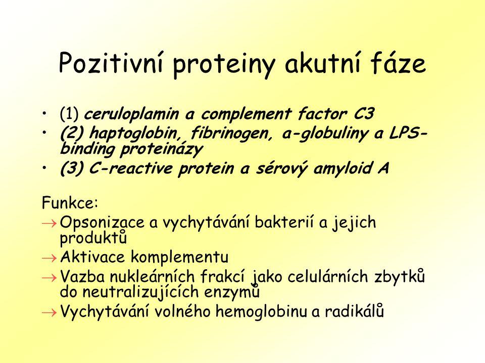 Pozitivní proteiny akutní fáze