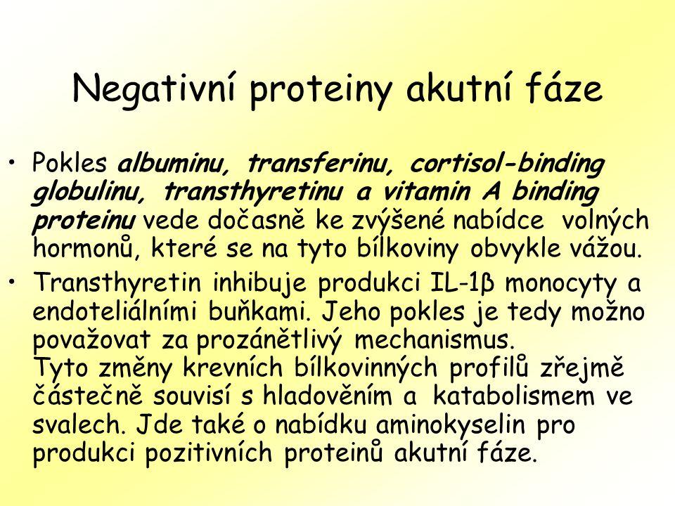 Negativní proteiny akutní fáze