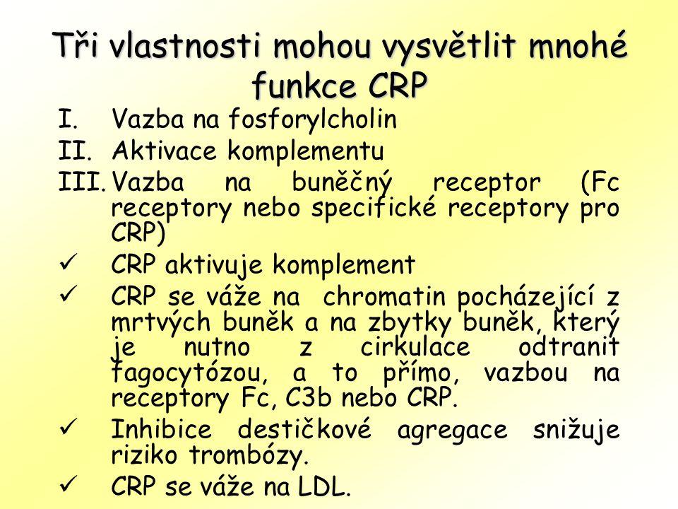 Tři vlastnosti mohou vysvětlit mnohé funkce CRP
