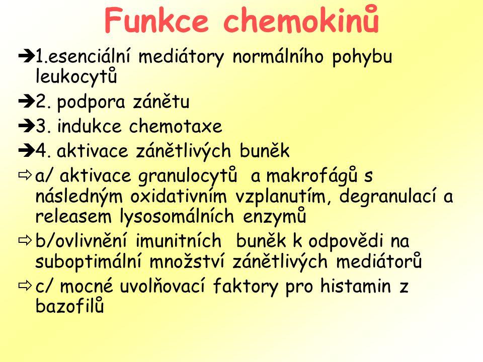 Funkce chemokinů 1.esenciální mediátory normálního pohybu leukocytů