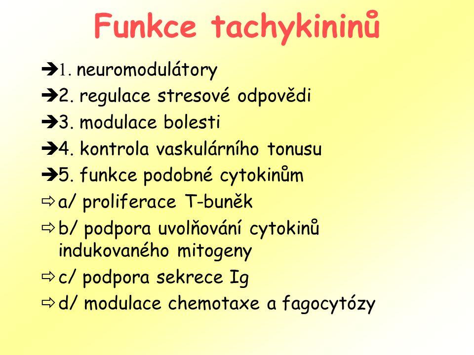 Funkce tachykininů 1. neuromodulátory 2. regulace stresové odpovědi