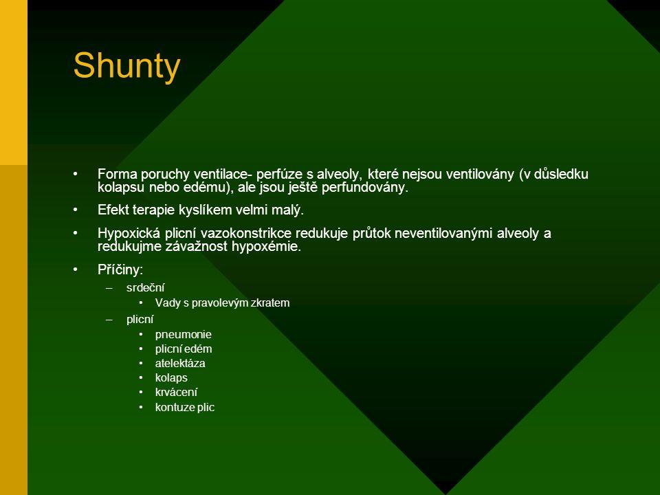 Shunty Forma poruchy ventilace- perfúze s alveoly, které nejsou ventilovány (v důsledku kolapsu nebo edému), ale jsou ještě perfundovány.