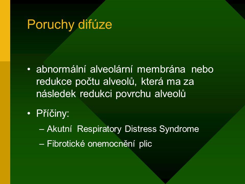 Poruchy difúze abnormální alveolární membrána nebo redukce počtu alveolů, která ma za následek redukci povrchu alveolů.