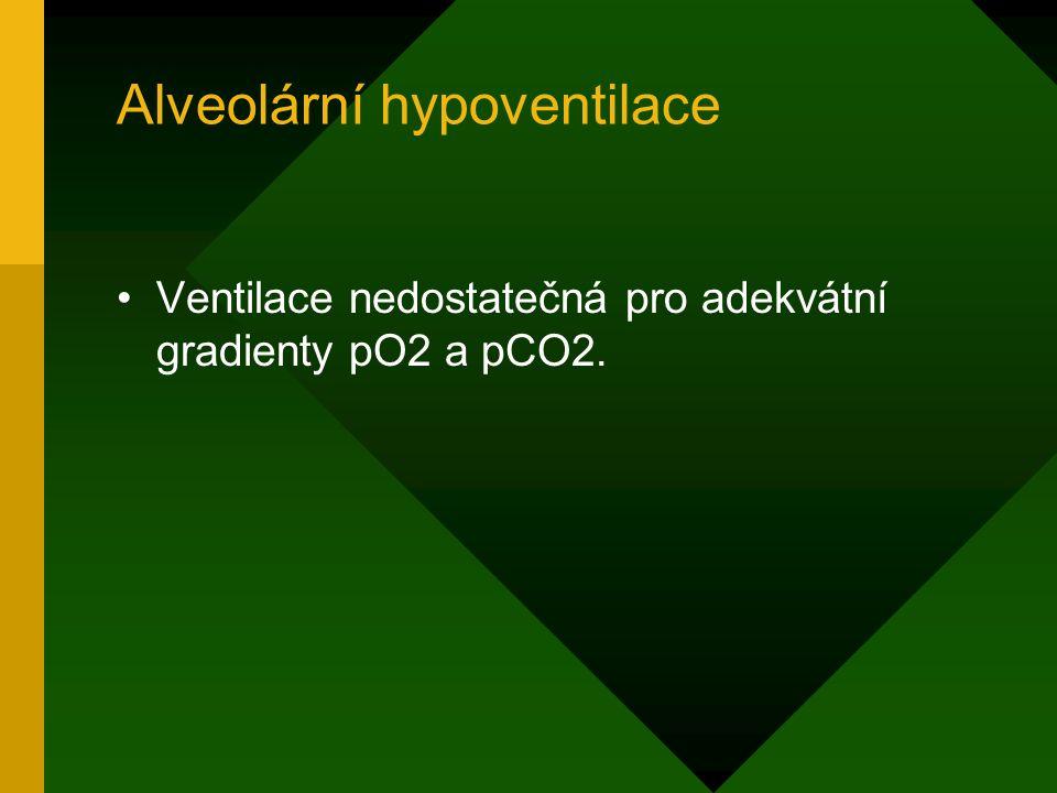 Alveolární hypoventilace