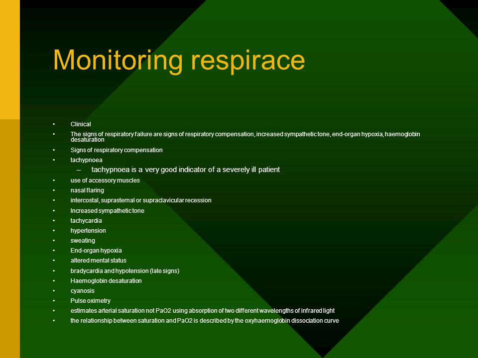 Monitoring respirace Clinical.