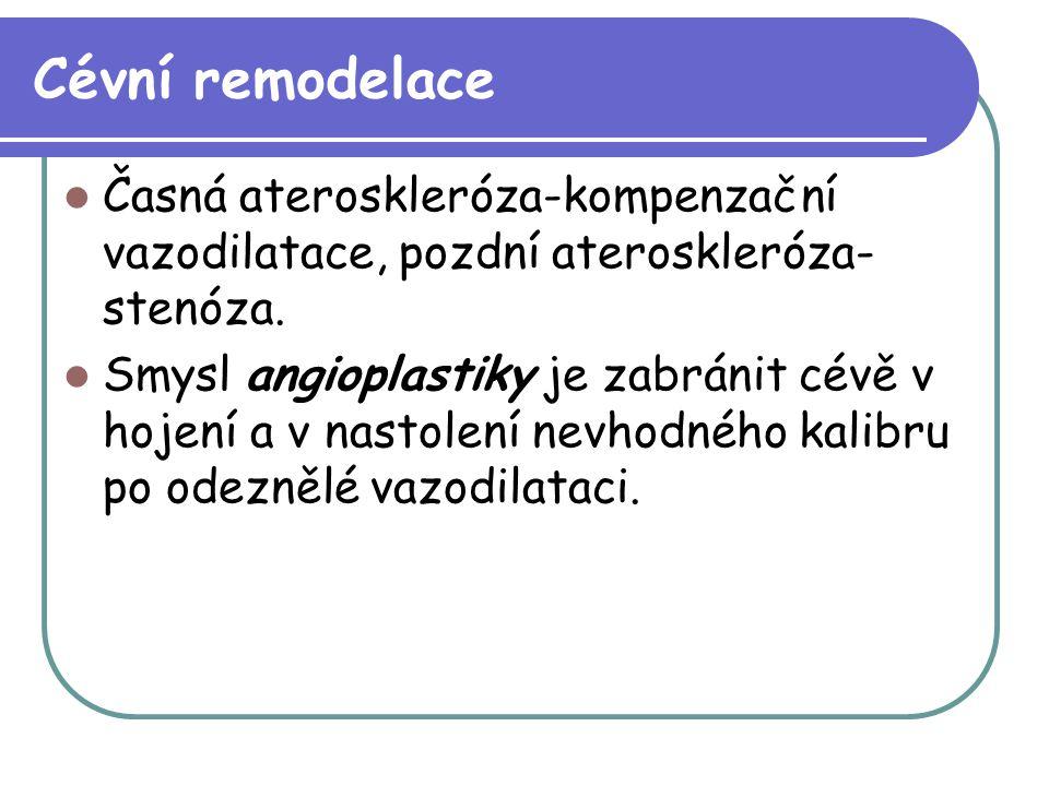 Cévní remodelace Časná ateroskleróza-kompenzační vazodilatace, pozdní ateroskleróza-stenóza.