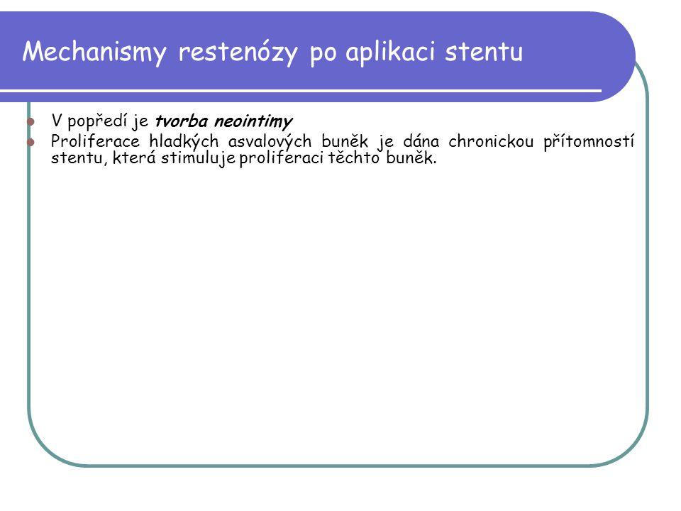 Mechanismy restenózy po aplikaci stentu