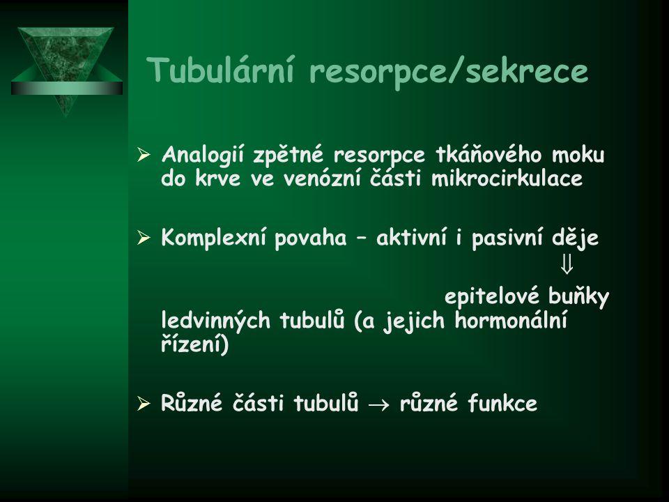 Tubulární resorpce/sekrece