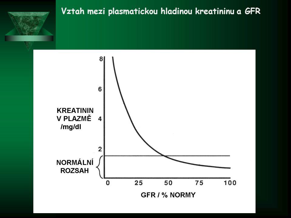Vztah mezi plasmatickou hladinou kreatininu a GFR