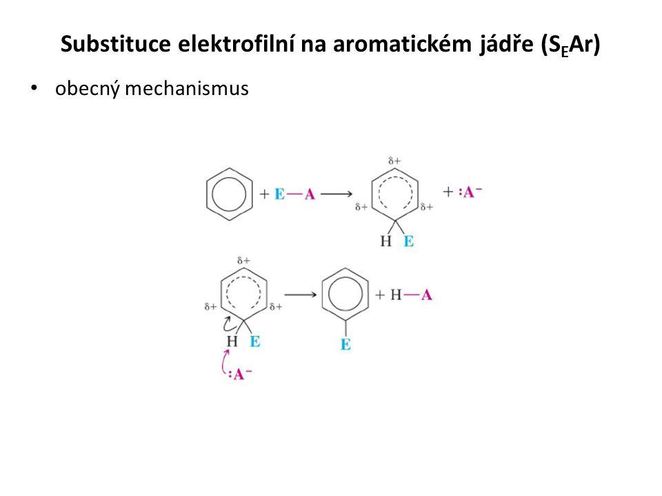 Substituce elektrofilní na aromatickém jádře (SEAr)
