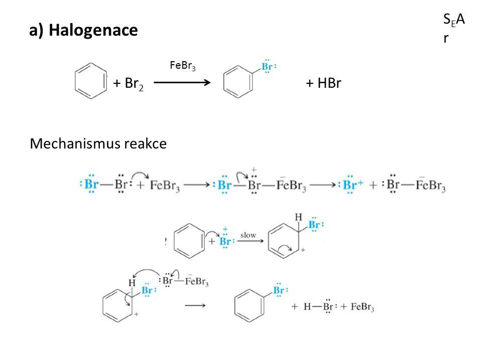 SEAr a) Halogenace FeBr3 + Br2 + HBr Mechanismus reakce