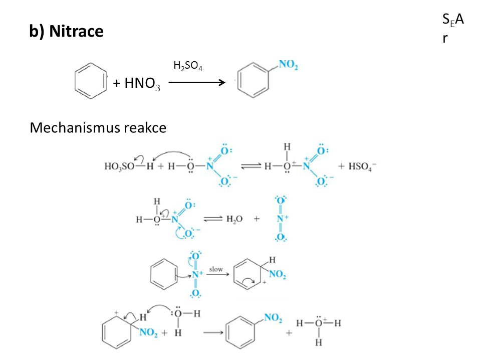SEAr b) Nitrace H2SO4 + HNO3 Mechanismus reakce