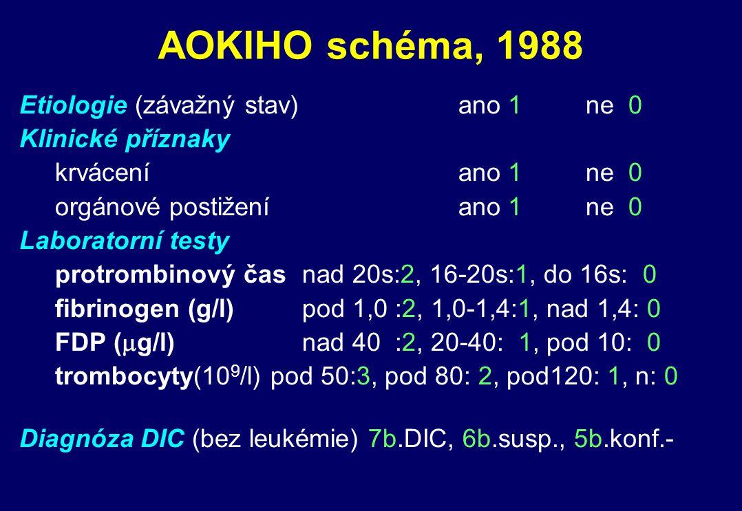AOKIHO schéma, 1988 Etiologie (závažný stav) ano 1 ne 0
