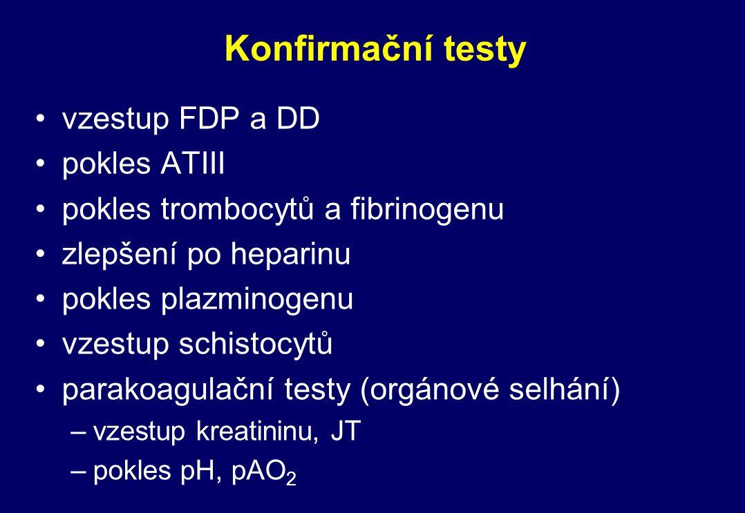 Konfirmační testy vzestup FDP a DD pokles ATIII