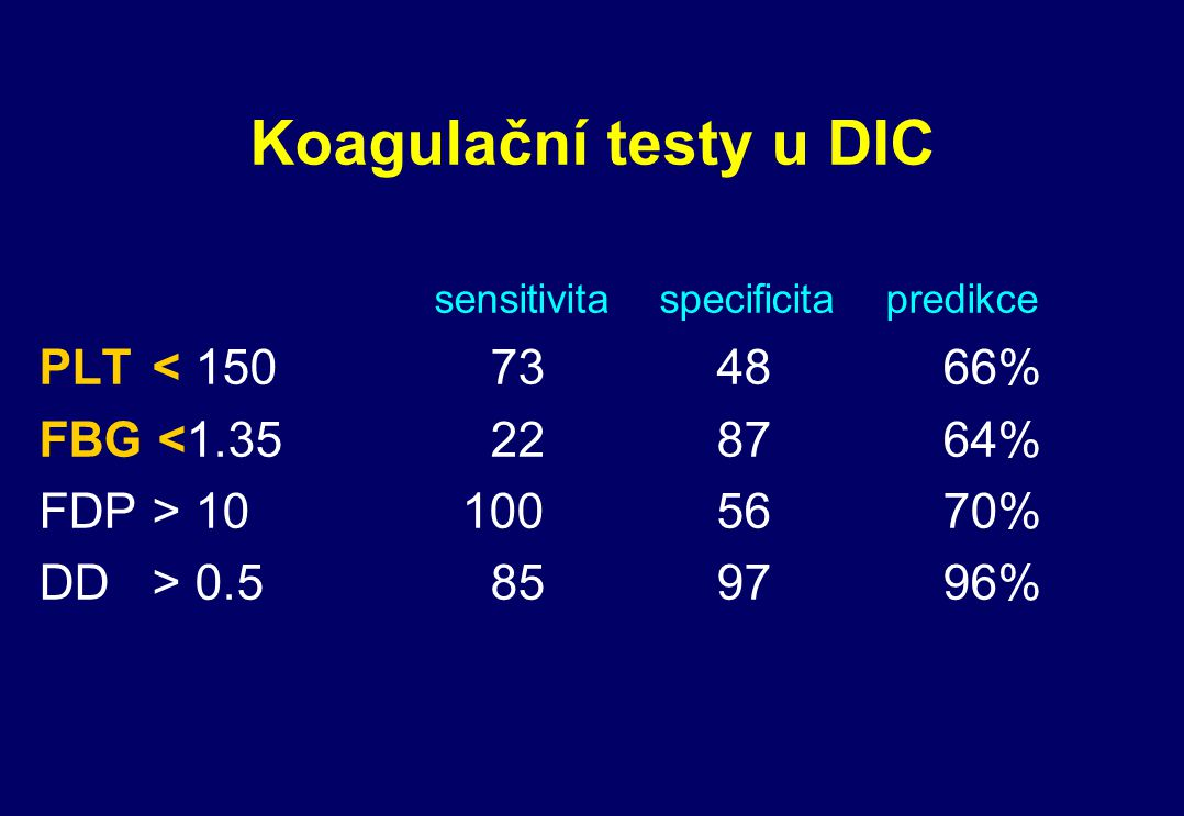Koagulační testy u DIC sensitivita specificita predikce