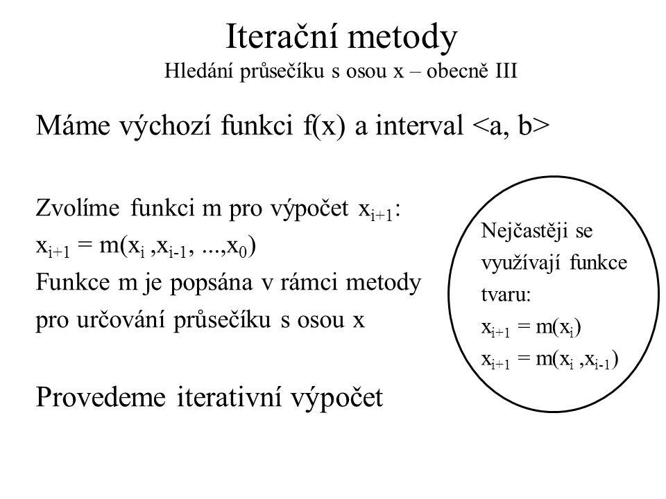 Iterační metody Hledání průsečíku s osou x – obecně III