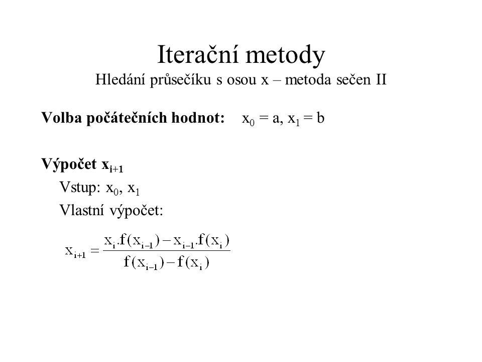 Iterační metody Hledání průsečíku s osou x – metoda sečen II