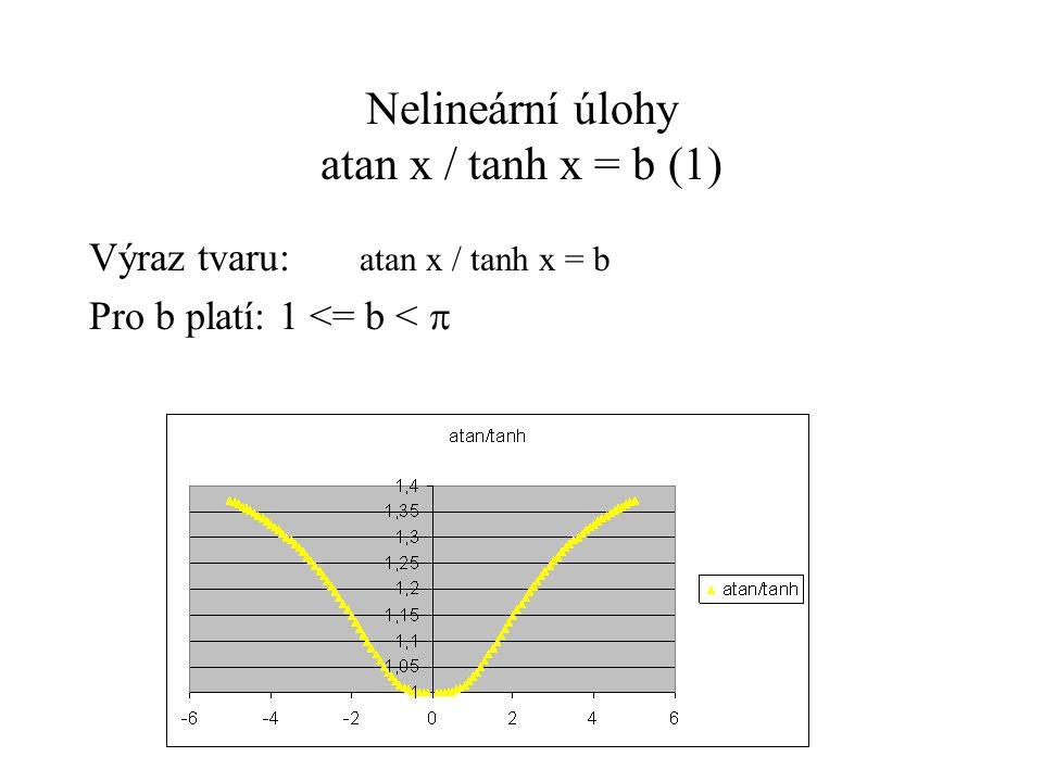 Nelineární úlohy atan x / tanh x = b (1)