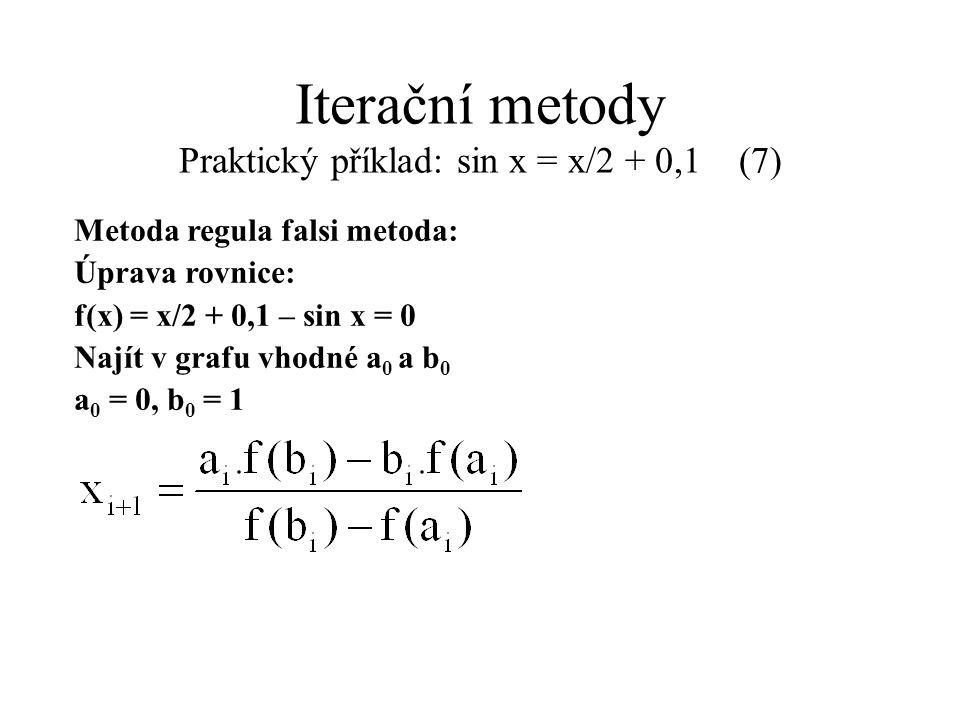 Iterační metody Praktický příklad: sin x = x/2 + 0,1 (7)