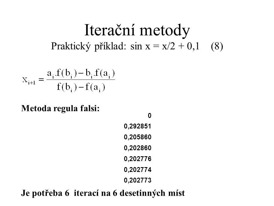 Iterační metody Praktický příklad: sin x = x/2 + 0,1 (8)