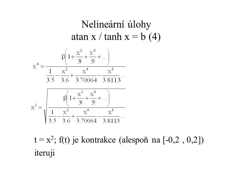 Nelineární úlohy atan x / tanh x = b (4)