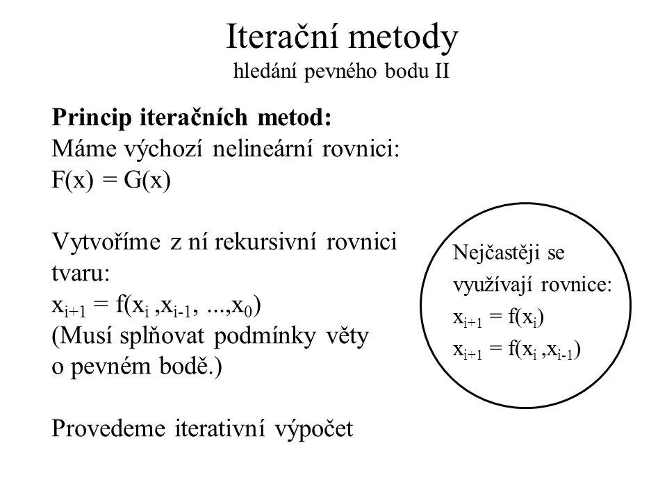 Iterační metody hledání pevného bodu II