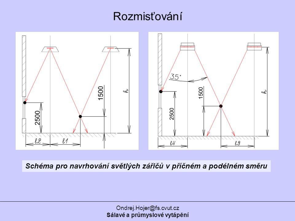Rozmisťování Schéma pro navrhování světlých zářičů v příčném a podélném směru. Ondrej.Hojer@fs.cvut.cz.