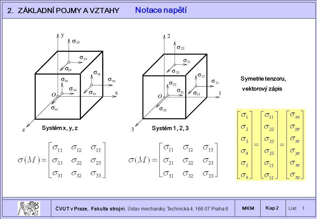 Notace napětí 2. ZÁKLADNÍ POJMY A VZTAHY Symetrie tenzoru,