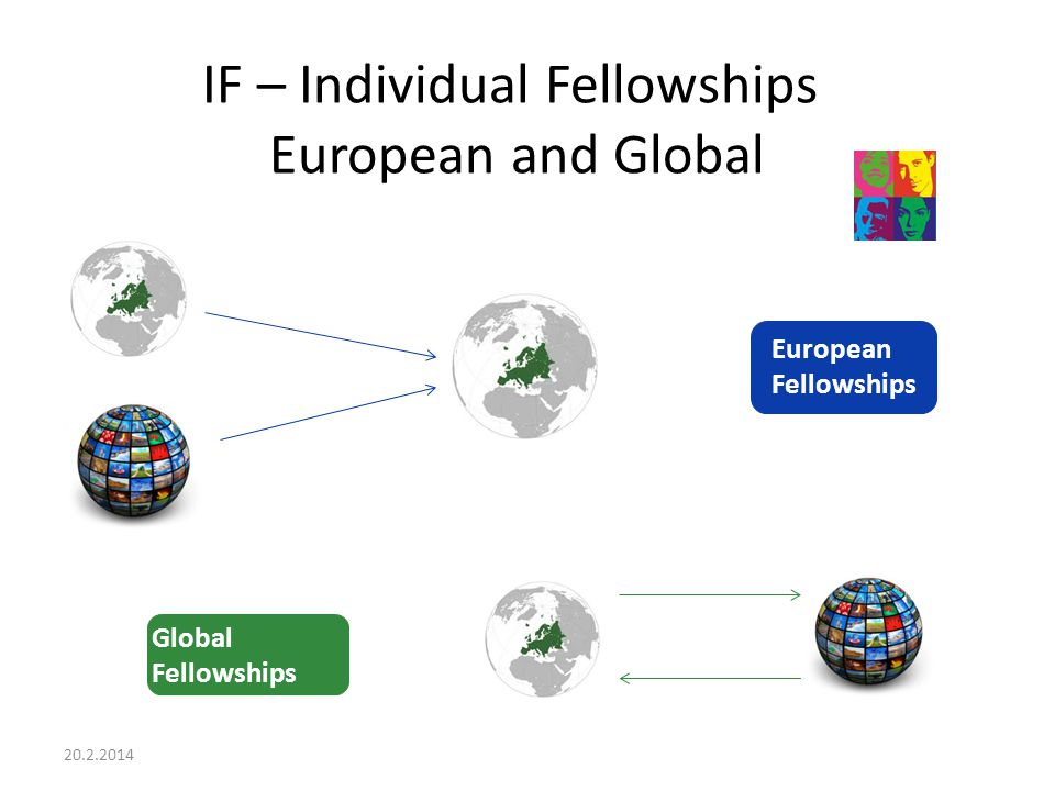 IF – Individual Fellowships