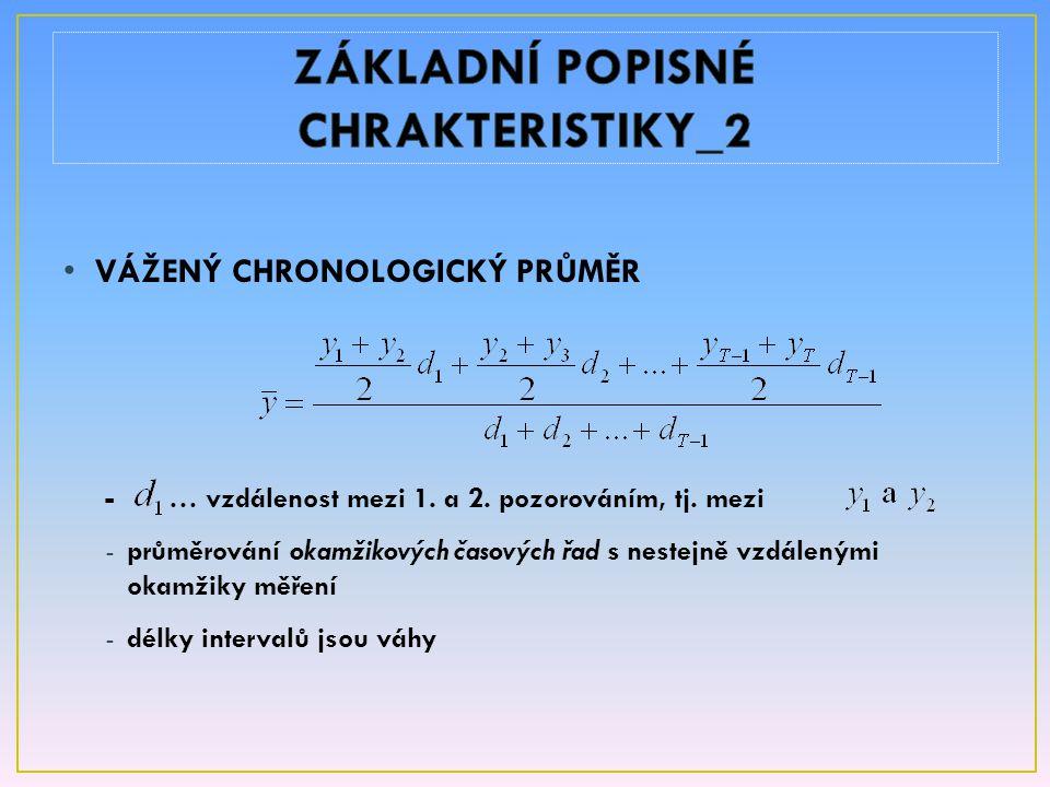 ZÁKLADNÍ POPISNÉ CHRAKTERISTIKY_2