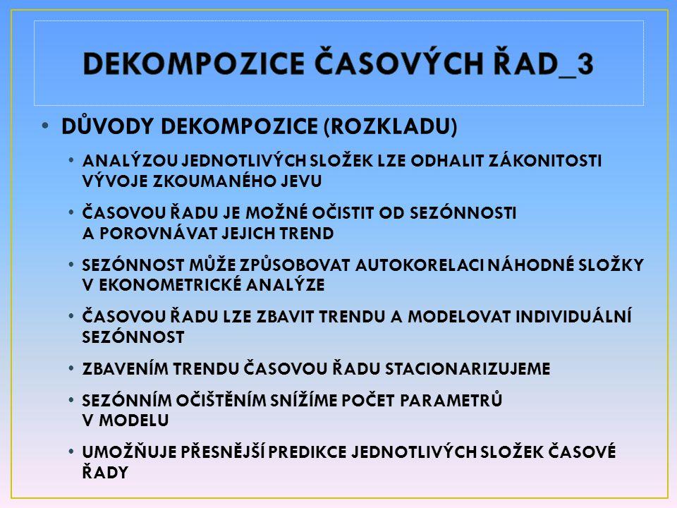 DEKOMPOZICE ČASOVÝCH ŘAD_3