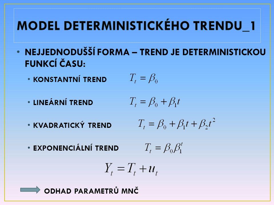 MODEL DETERMINISTICKÉHO TRENDU_1