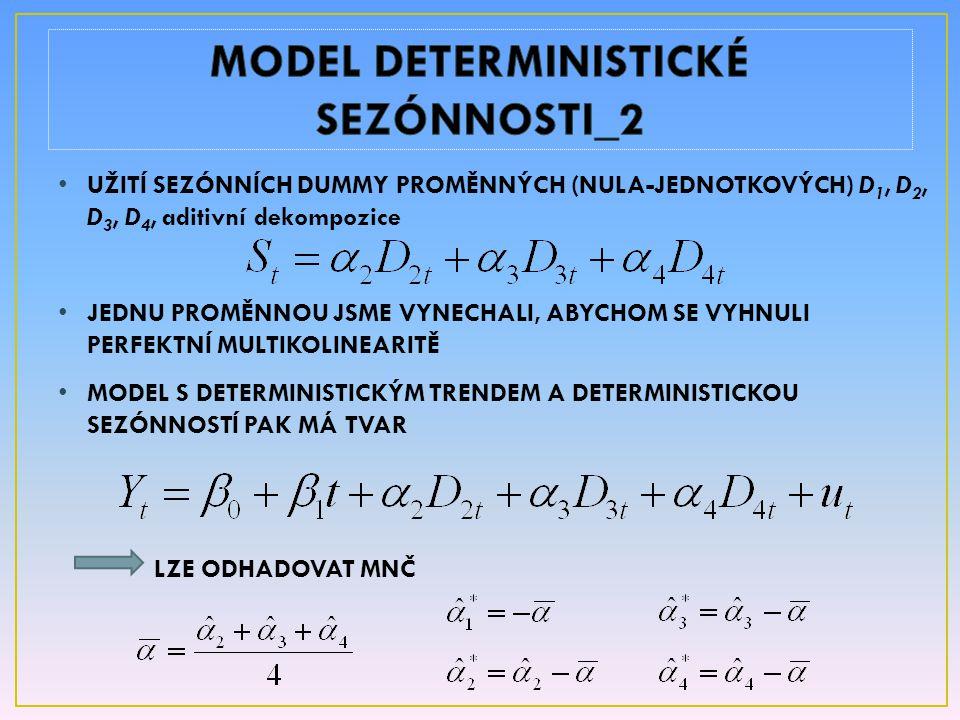 MODEL DETERMINISTICKÉ SEZÓNNOSTI_2